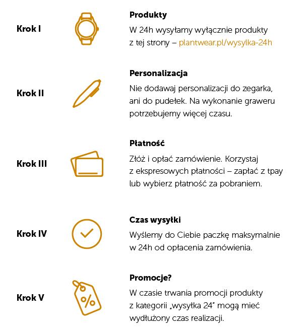 infografika_wysylka-24h_mobile_3